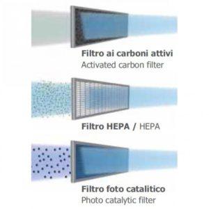 Ανταλλακτικά Φίλτρα Kit 3 Air Filters